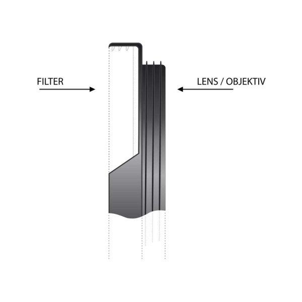 Heliopan Adapterring (Messing) schwarz Filter 55 mm / Optik 49 mm